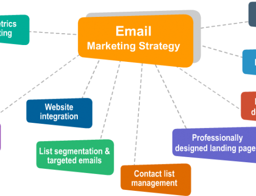 Reasons Why Your Email Marketing Strategy Isn't Working